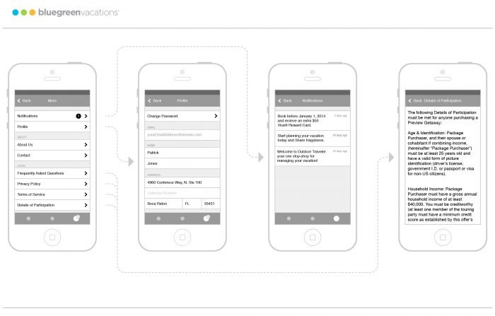 Corporate booking app, iOS wireframe