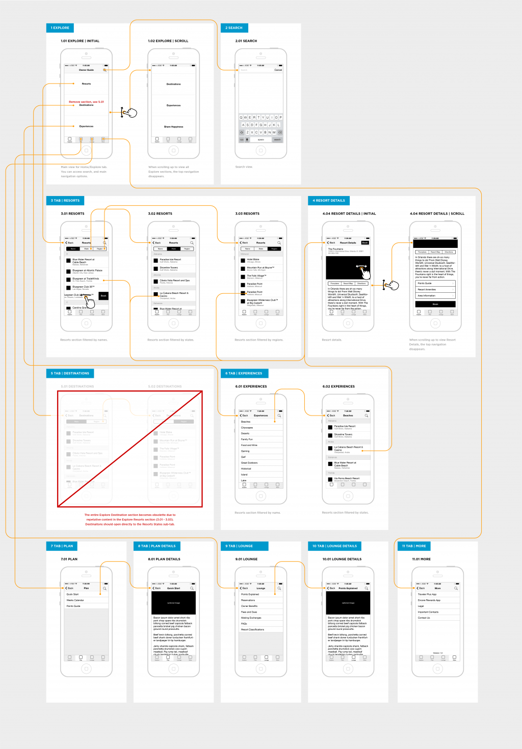 Corporate app user flow